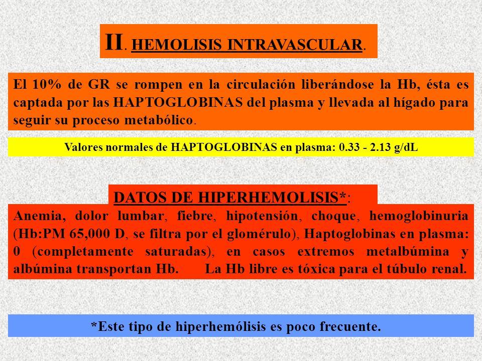 II.HEMOLISIS INTRAVASCULAR.