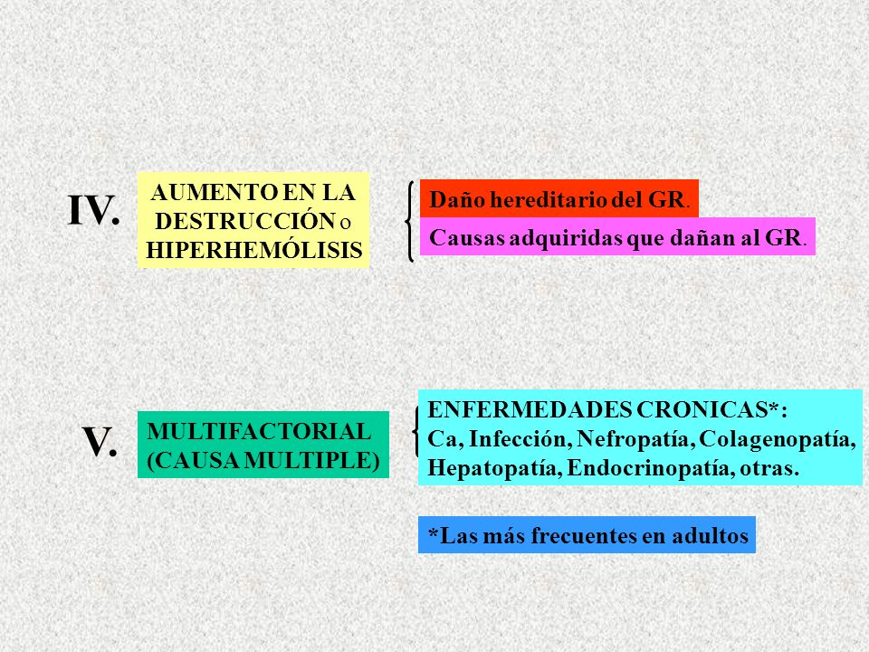 IV.AUMENTO EN LA DESTRUCCIÓN o HIPERHEMÓLISIS Daño hereditario del GR.