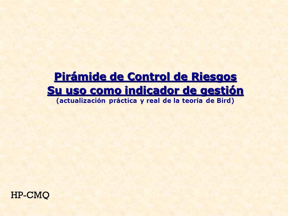 Pirámide de Control de Riesgos Su uso como indicador de gestión (actualización práctica y real de la teoría de Bird) HP-CMQ
