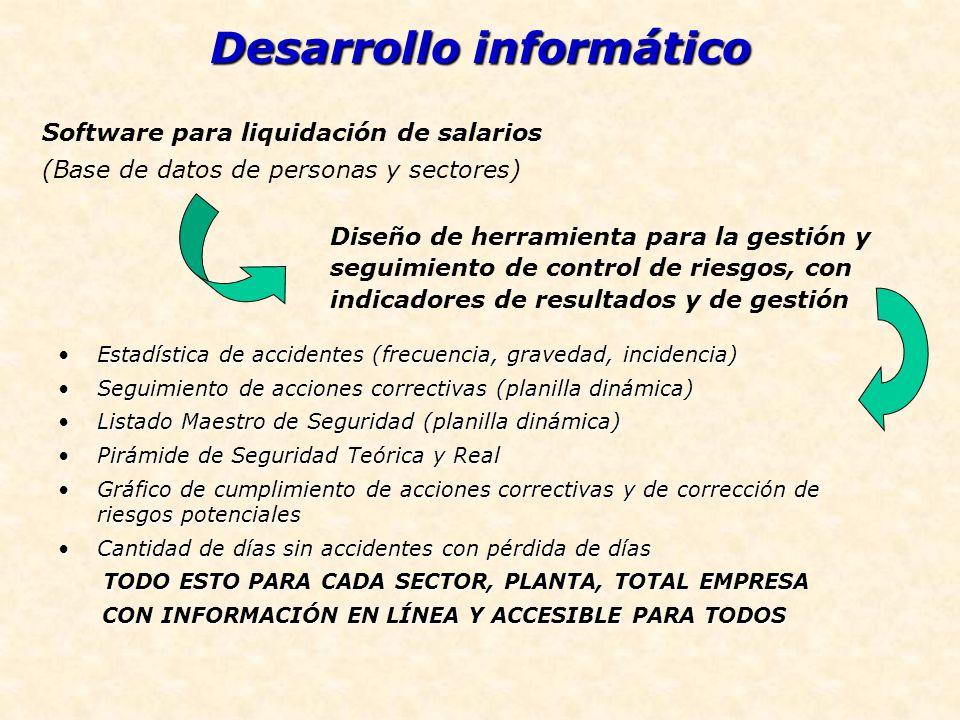 Desarrollo informático Software para liquidación de salarios (Base de datos de personas y sectores) Diseño de herramienta para la gestión y seguimient