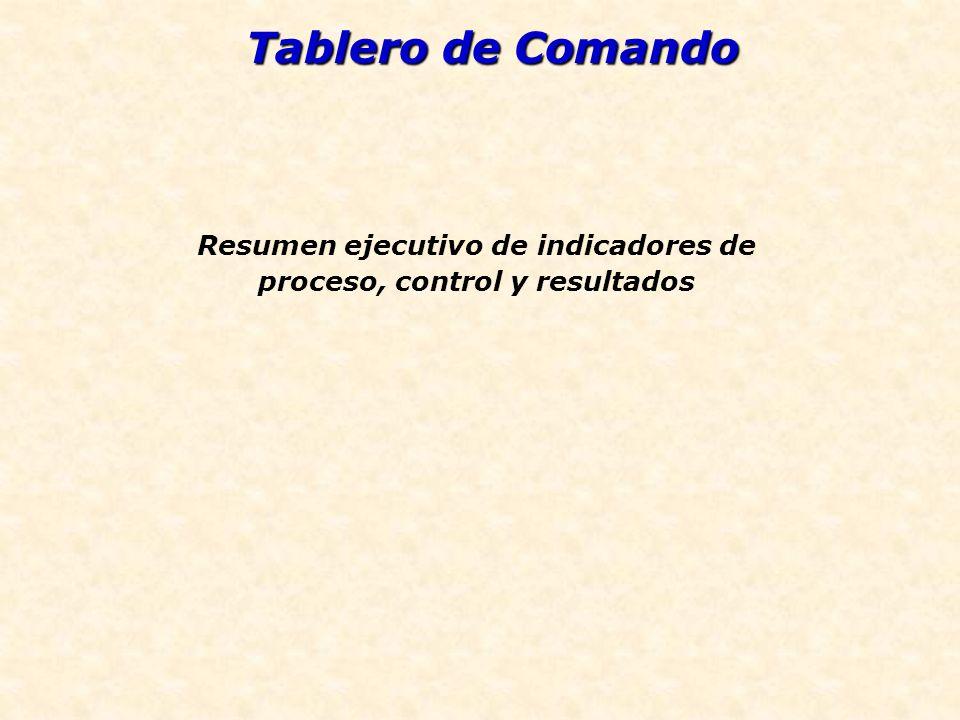 Tablero de Comando Resumen ejecutivo de indicadores de proceso, control y resultados