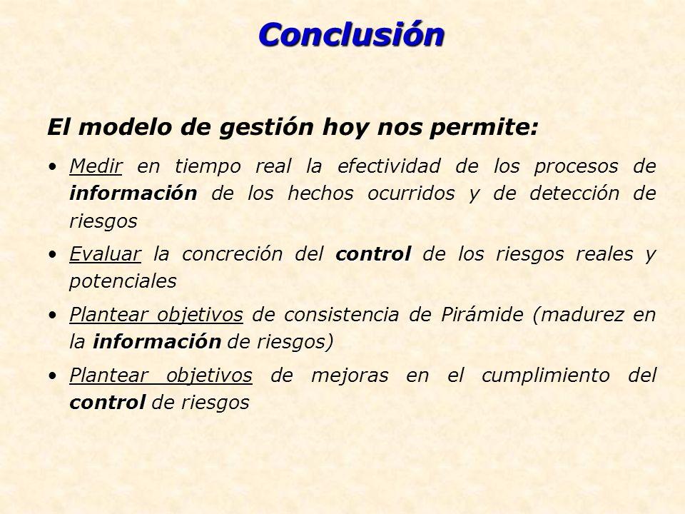 Conclusión informaciónMedir en tiempo real la efectividad de los procesos de información de los hechos ocurridos y de detección de riesgos controlEval