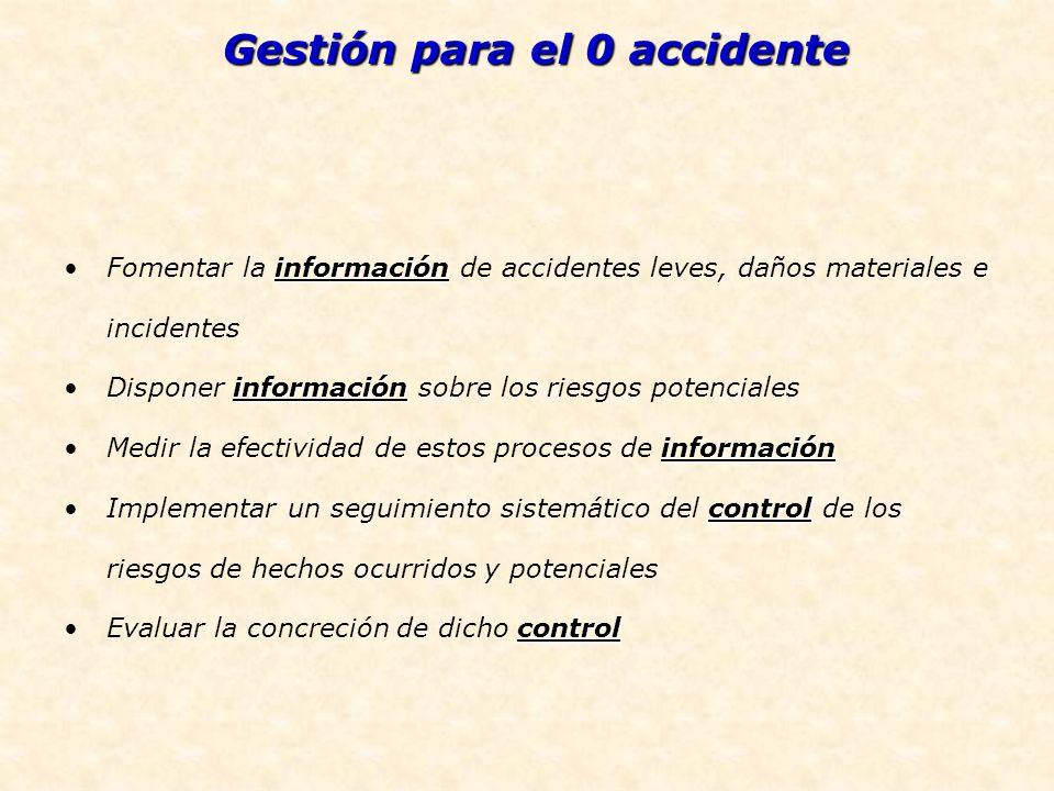 Gestión para el 0 accidente informaciónFomentar la información de accidentes leves, daños materiales e incidentes informaciónDisponer información sobr
