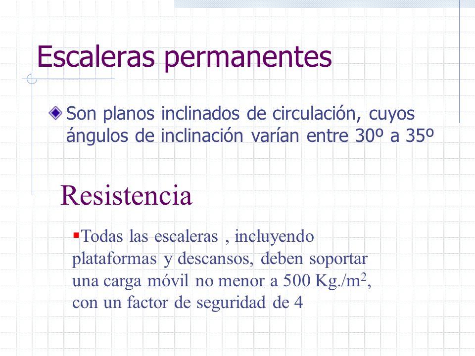 Escaleras permanentes Son planos inclinados de circulación, cuyos ángulos de inclinación varían entre 30º a 35º Resistencia Todas las escaleras, inclu