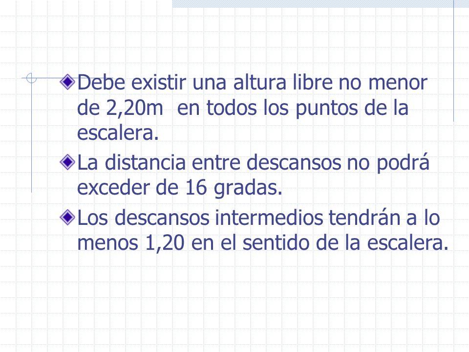 Debe existir una altura libre no menor de 2,20m en todos los puntos de la escalera. La distancia entre descansos no podrá exceder de 16 gradas. Los de