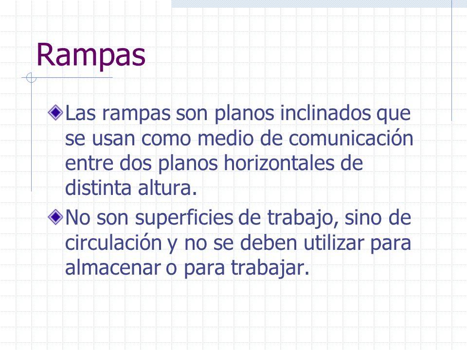 Rampas Las rampas son planos inclinados que se usan como medio de comunicación entre dos planos horizontales de distinta altura. No son superficies de