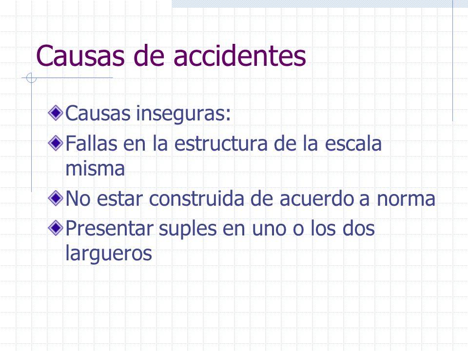 Causas de accidentes Causas inseguras: Fallas en la estructura de la escala misma No estar construida de acuerdo a norma Presentar suples en uno o los