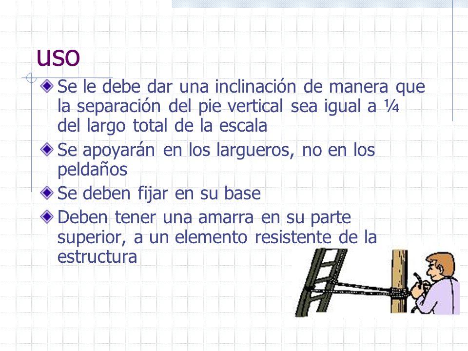 uso Se le debe dar una inclinación de manera que la separación del pie vertical sea igual a ¼ del largo total de la escala Se apoyarán en los larguero