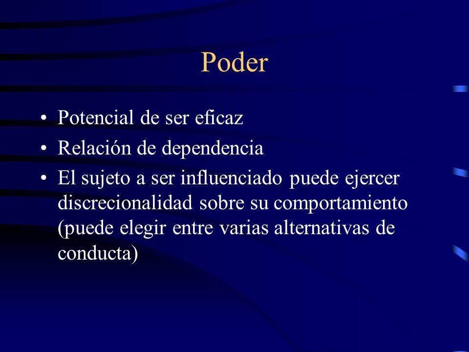Poder Potencial de ser eficaz Relación de dependencia El sujeto a ser influenciado puede ejercer discrecionalidad sobre su comportamiento (puede elegi