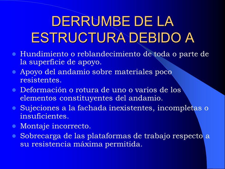 DERRUMBE DE LA ESTRUCTURA DEBIDO A Hundimiento o reblandecimiento de toda o parte de la superficie de apoyo.
