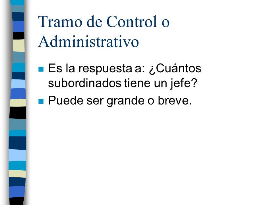Tramo de Control o Administrativo n Es la respuesta a: ¿Cuántos subordinados tiene un jefe? n Puede ser grande o breve.