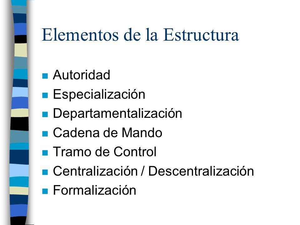 Elementos de la Estructura n Autoridad n Especialización n Departamentalización n Cadena de Mando n Tramo de Control n Centralización / Descentralizac