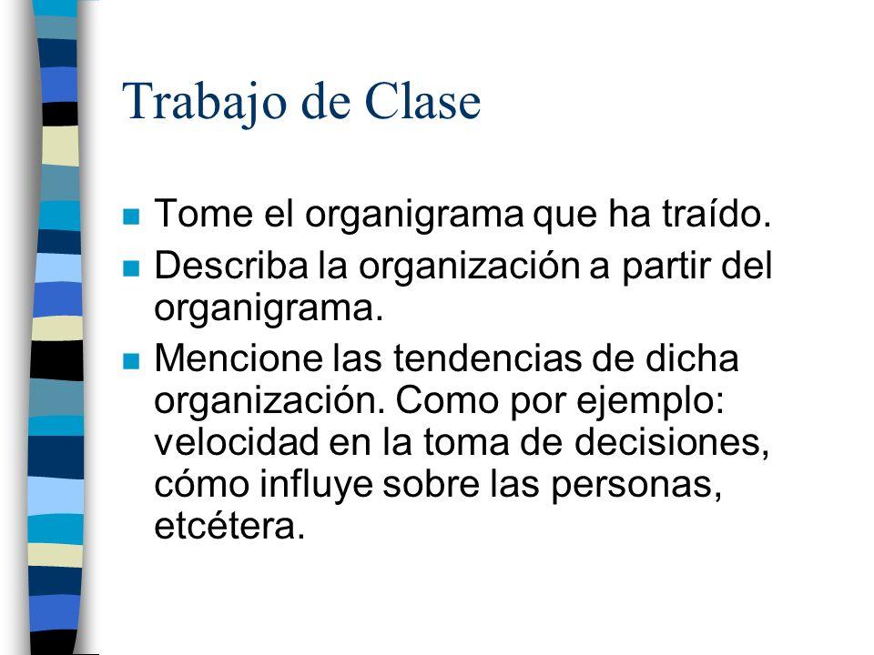 Trabajo de Clase n Tome el organigrama que ha traído. n Describa la organización a partir del organigrama. n Mencione las tendencias de dicha organiza