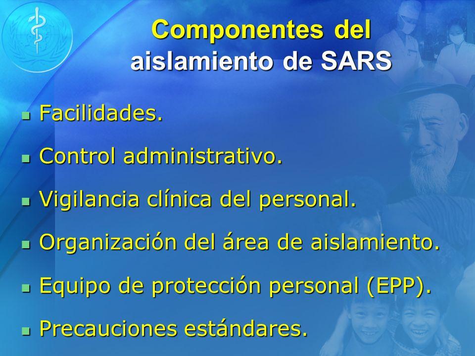 Componentes del aislamiento de SARS Facilidades. Facilidades. Control administrativo. Control administrativo. Vigilancia clínica del personal. Vigilan