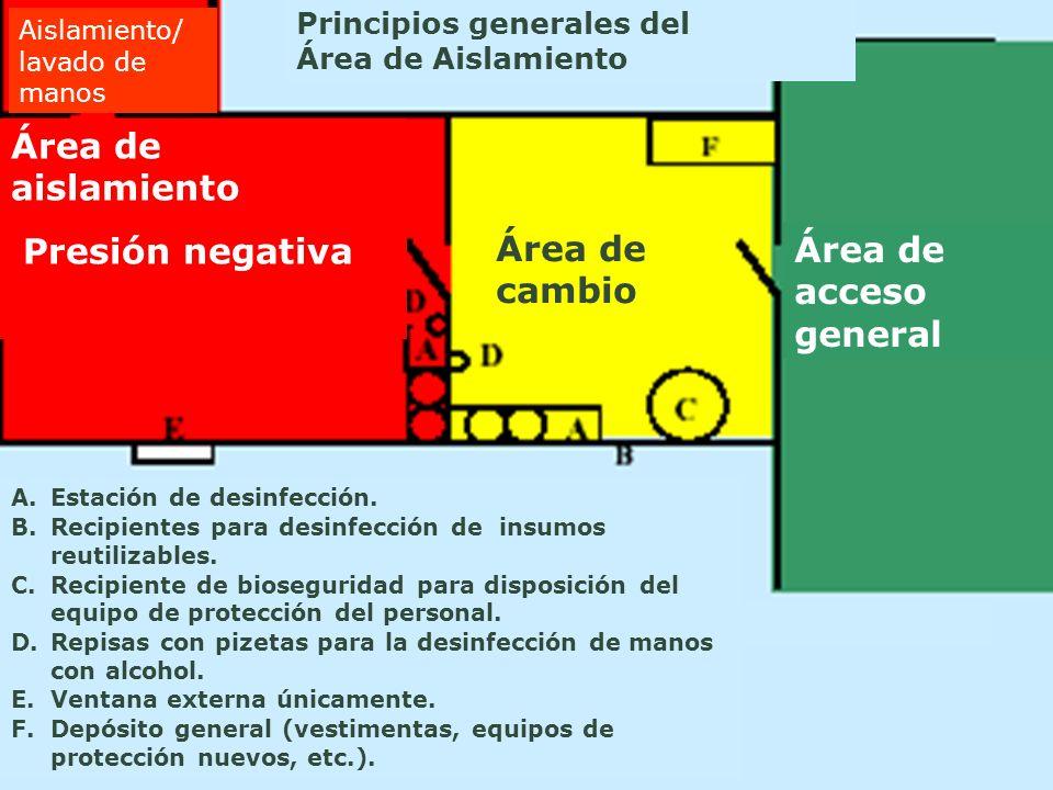Aislamiento/ lavado de manos Área de aislamiento Presión negativa Área de cambio Área de acceso general A.Estación de desinfección. B.Recipientes para