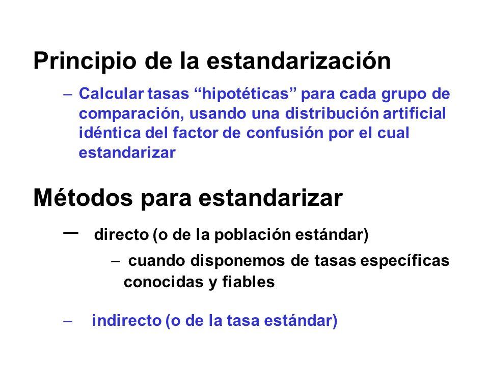 Métodos para estandarizar – directo (o de la población estándar) – cuando disponemos de tasas específicas conocidas y fiables – indirecto (o de la tas