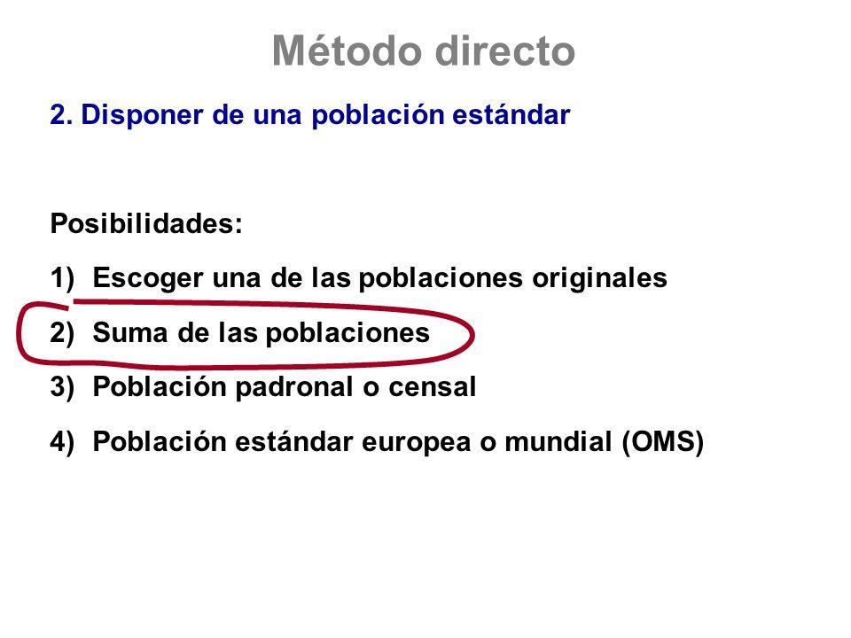 Método directo 2. Disponer de una población estándar Posibilidades: 1)Escoger una de las poblaciones originales 2)Suma de las poblaciones 3)Población