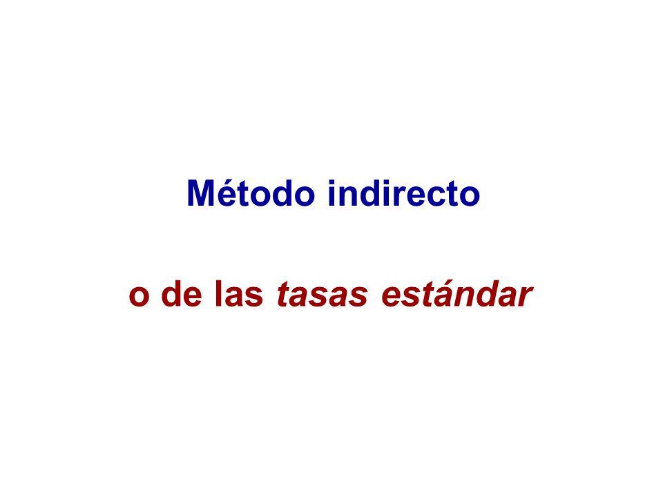 Método indirecto o de las tasas estándar