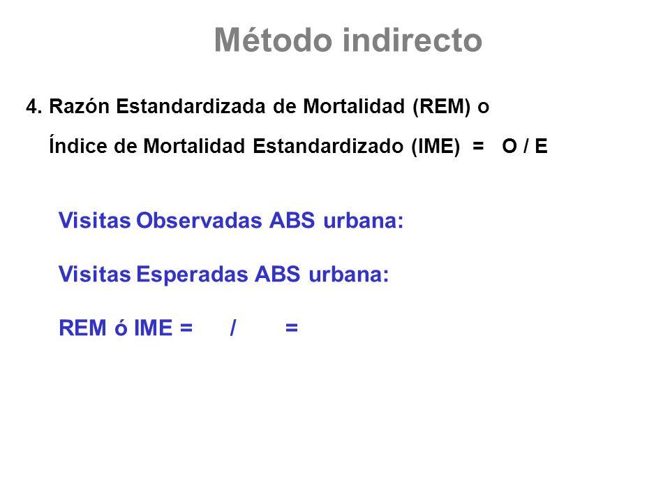 4. Razón Estandardizada de Mortalidad (REM) o Índice de Mortalidad Estandardizado (IME) = O / E Visitas Observadas ABS urbana: Visitas Esperadas ABS u