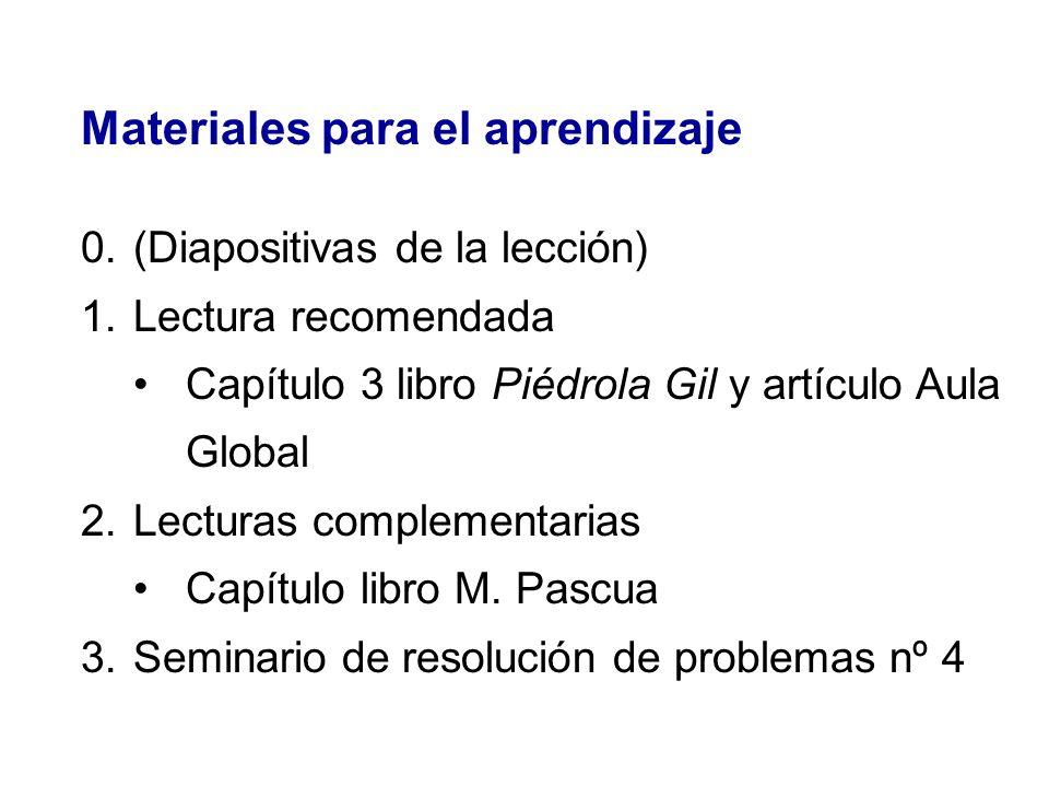 Materiales para el aprendizaje 0.(Diapositivas de la lección) 1.Lectura recomendada Capítulo 3 libro Piédrola Gil y artículo Aula Global 2.Lecturas co