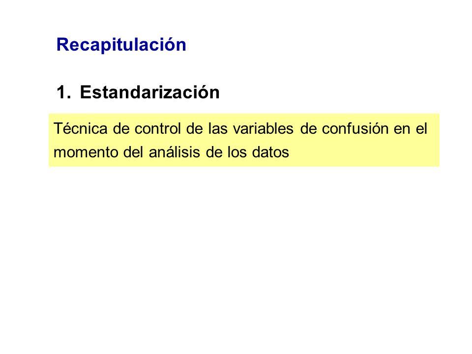 Recapitulación 1.Estandarización Técnica de control de las variables de confusión en el momento del análisis de los datos