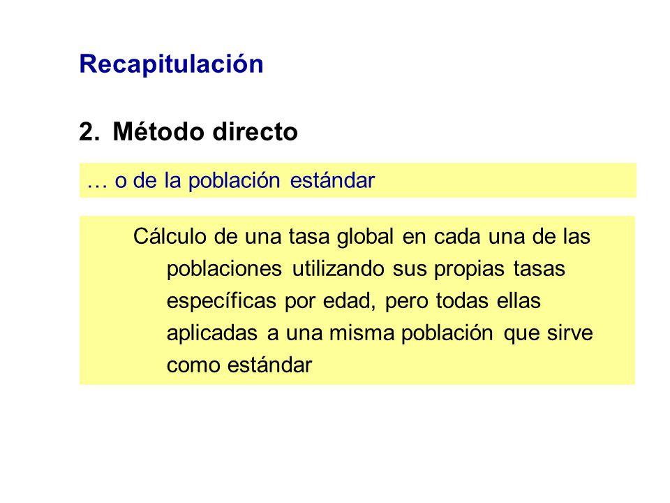 Recapitulación 2.Método directo … o de la población estándar Cálculo de una tasa global en cada una de las poblaciones utilizando sus propias tasas es