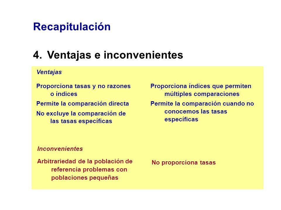 Recapitulación 4.Ventajas e inconvenientes Proporciona índices que permiten múltiples comparaciones Permite la comparación cuando no conocemos las tas