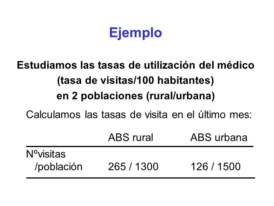 Ejemplo Estudiamos las tasas de utilización del médico (tasa de visitas/100 habitantes) en 2 poblaciones (rural/urbana) Calculamos las tasas de visita