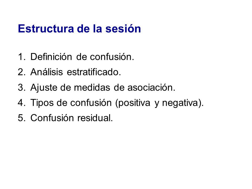 Epidemiología y demografía sanitaria Bloque de epidemiología Tema 16 Confusión Dr. Esteve Fernández