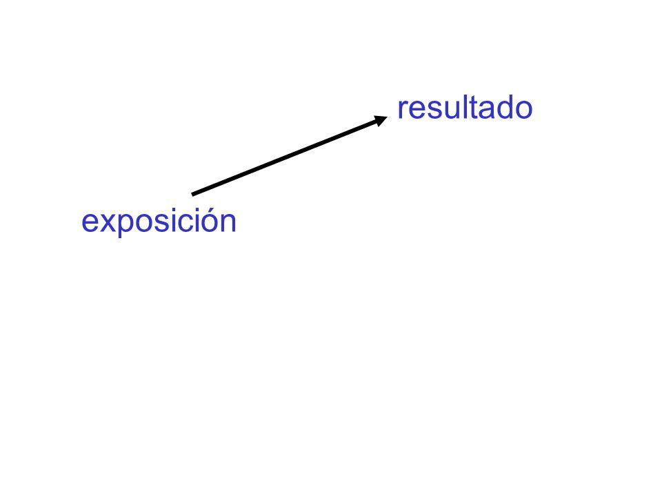 exposición resultado tercera variable X