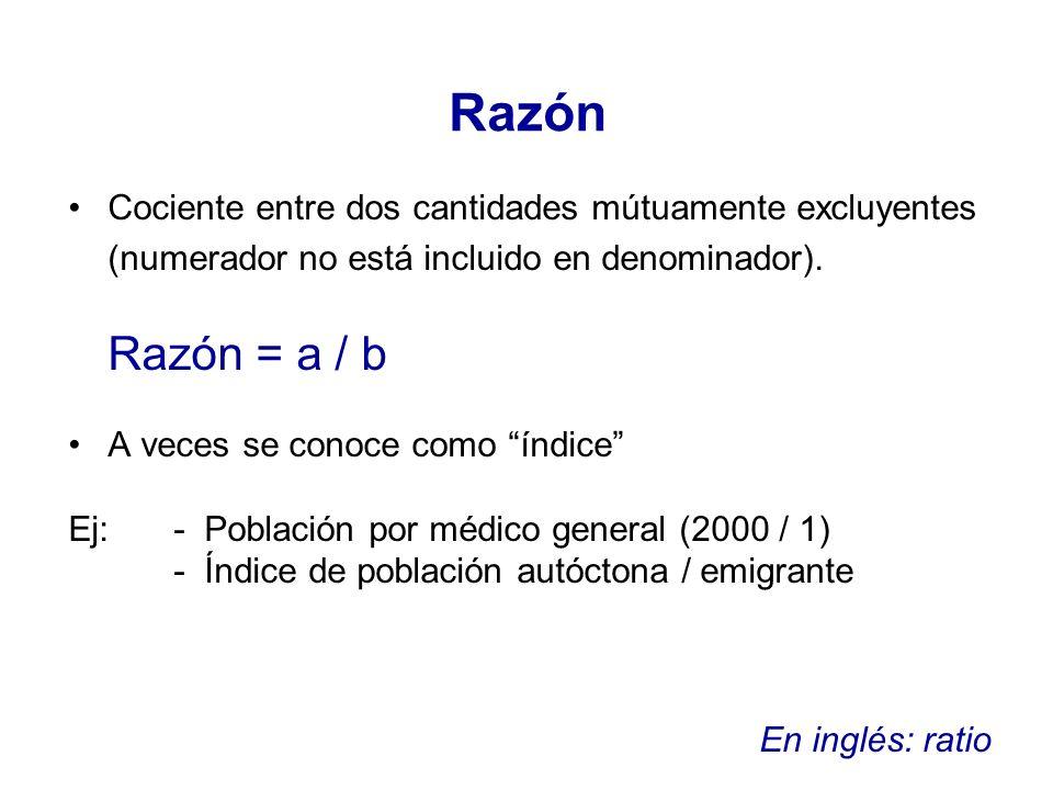 Razón Cociente entre dos cantidades mútuamente excluyentes (numerador no está incluido en denominador). Razón = a / b A veces se conoce como índice Ej