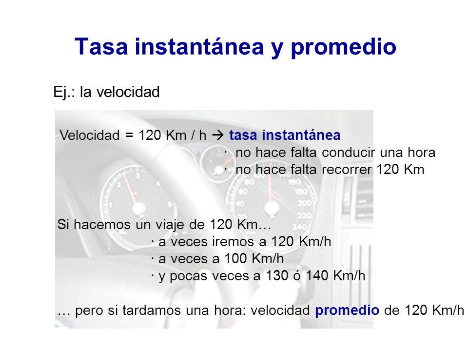 Tasa instantánea y promedio Ej.: la velocidad Velocidad = 120 Km / h tasa instantánea · no hace falta conducir una hora · no hace falta recorrer 120 K