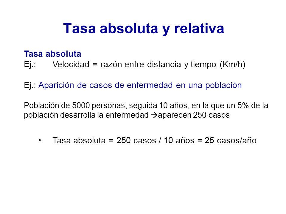 Tasa absoluta y relativa Tasa absoluta Ej.: Velocidad = razón entre distancia y tiempo (Km/h) Ej.: Aparición de casos de enfermedad en una población P