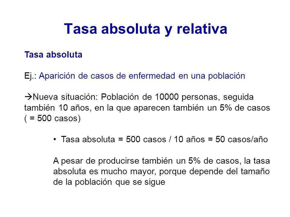 Tasa absoluta y relativa Tasa absoluta Ej.: Aparición de casos de enfermedad en una población Nueva situación: Población de 10000 personas, seguida ta