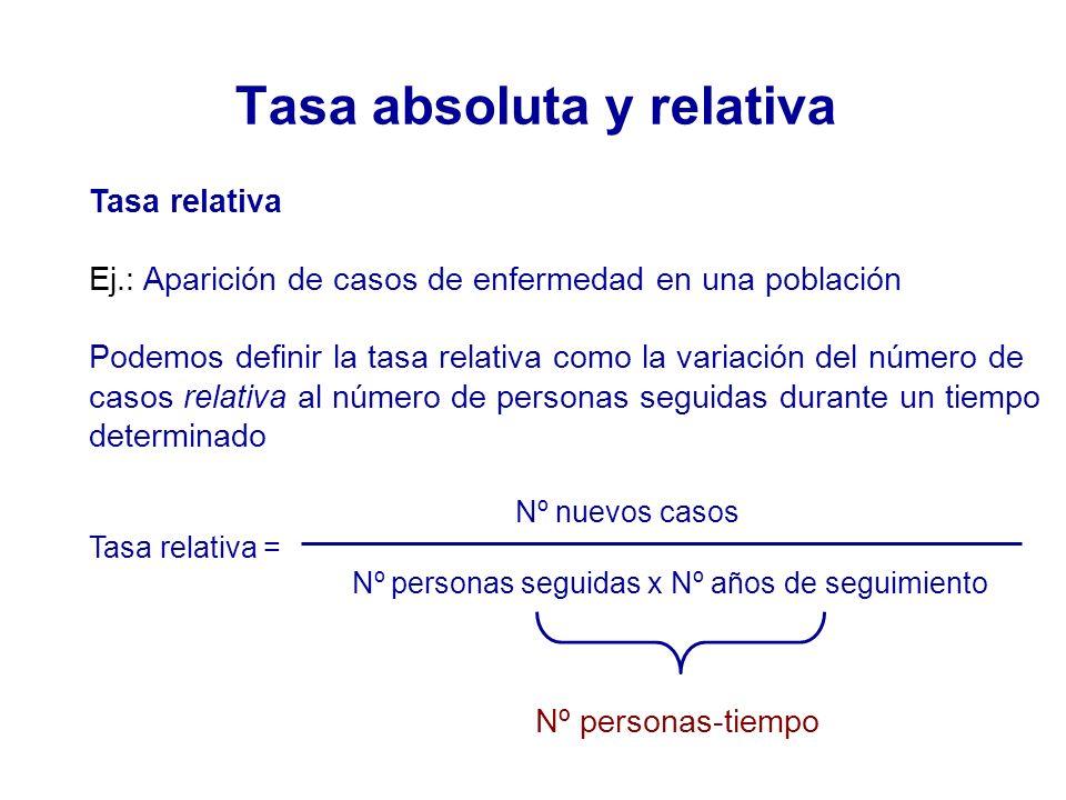 Tasa absoluta y relativa Tasa relativa Ej.: Aparición de casos de enfermedad en una población Podemos definir la tasa relativa como la variación del n