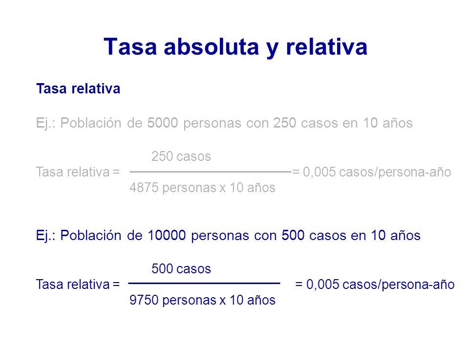 Tasa absoluta y relativa Tasa relativa Ej.: Población de 5000 personas con 250 casos en 10 años 250 casos Tasa relativa = = 0,005 casos/persona-año 48