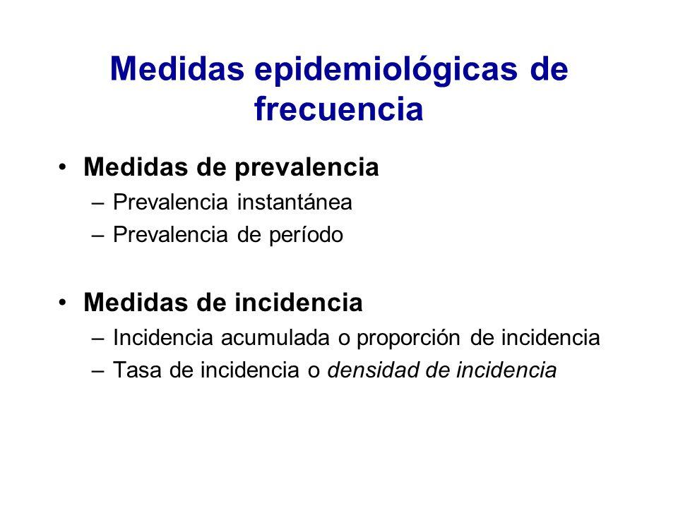 Medidas epidemiológicas de frecuencia Medidas de prevalencia –Prevalencia instantánea –Prevalencia de período Medidas de incidencia –Incidencia acumul