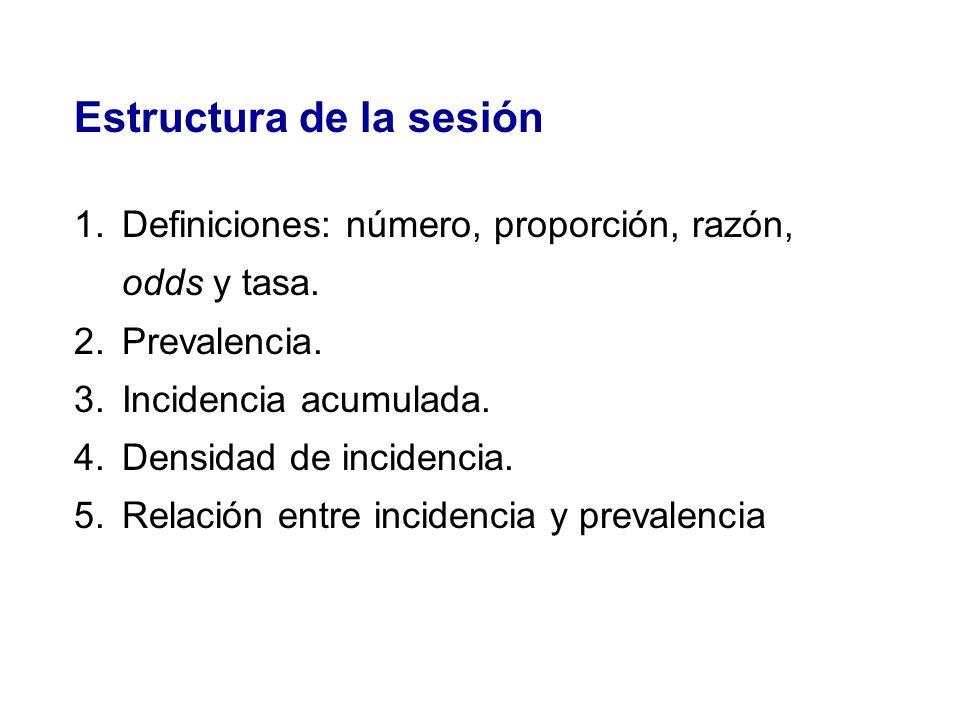 Estructura de la sesión 1.Definiciones: número, proporción, razón, odds y tasa. 2.Prevalencia. 3.Incidencia acumulada. 4.Densidad de incidencia. 5.Rel