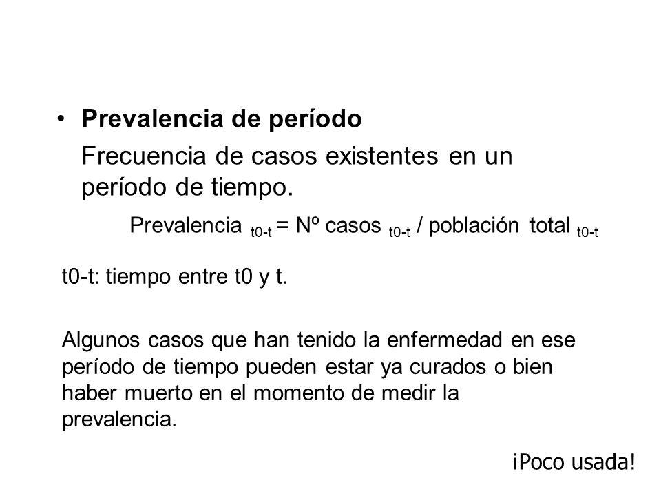 Prevalencia de período Frecuencia de casos existentes en un período de tiempo. Prevalencia t0-t = Nº casos t0-t / población total t0-t t0-t: tiempo en