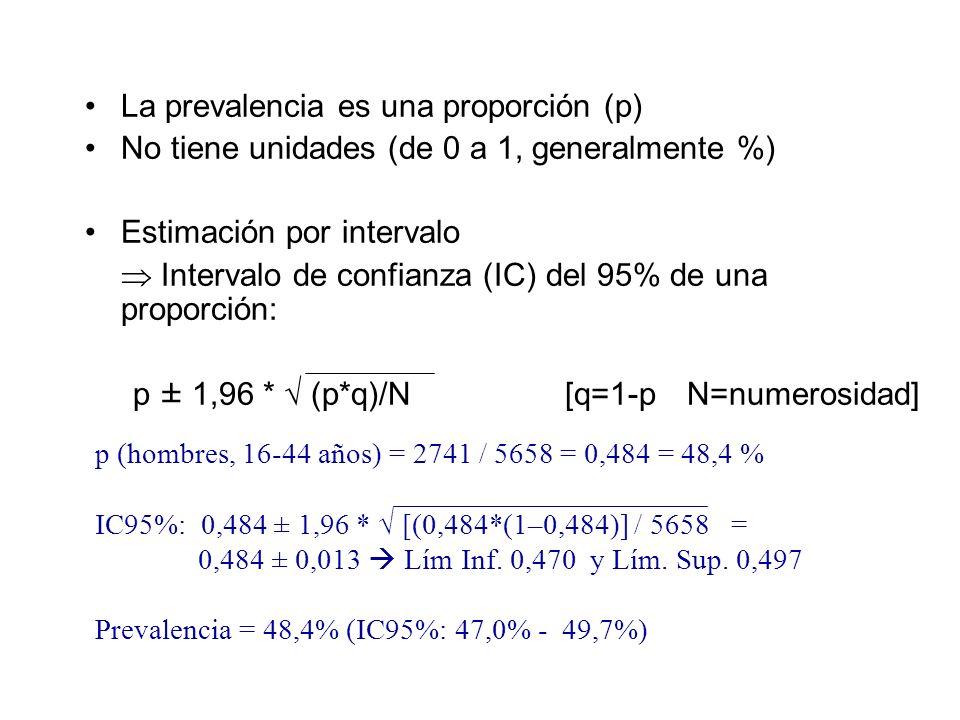La prevalencia es una proporción (p) No tiene unidades (de 0 a 1, generalmente %) Estimación por intervalo Intervalo de confianza (IC) del 95% de una