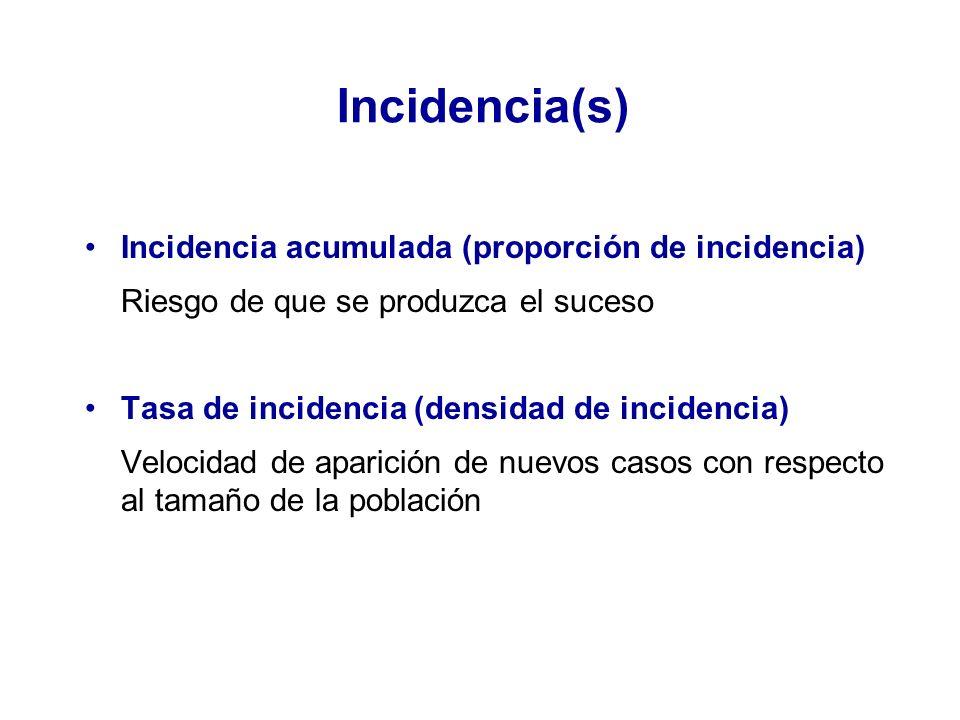 Incidencia(s) Incidencia acumulada (proporción de incidencia) Riesgo de que se produzca el suceso Tasa de incidencia (densidad de incidencia) Velocida
