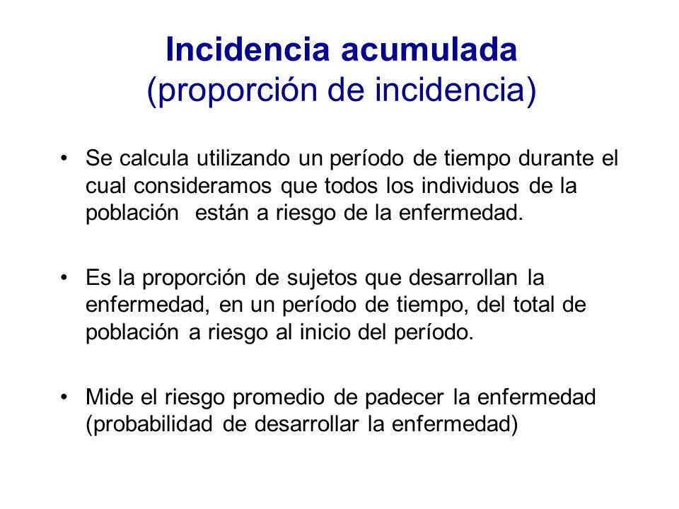 Incidencia acumulada (proporción de incidencia) Se calcula utilizando un período de tiempo durante el cual consideramos que todos los individuos de la