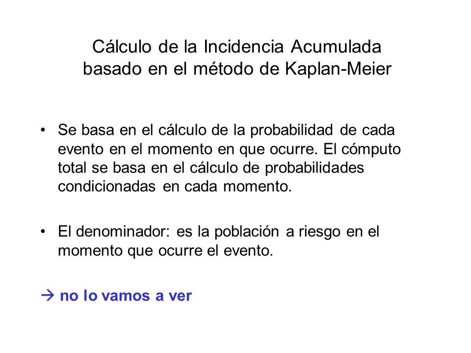Cálculo de la Incidencia Acumulada basado en el método de Kaplan-Meier Se basa en el cálculo de la probabilidad de cada evento en el momento en que oc