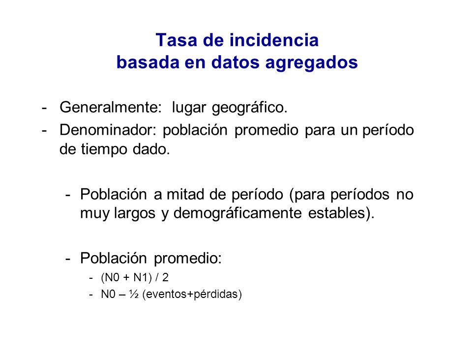 Tasa de incidencia basada en datos agregados -Generalmente: lugar geográfico. -Denominador: población promedio para un período de tiempo dado. -Poblac