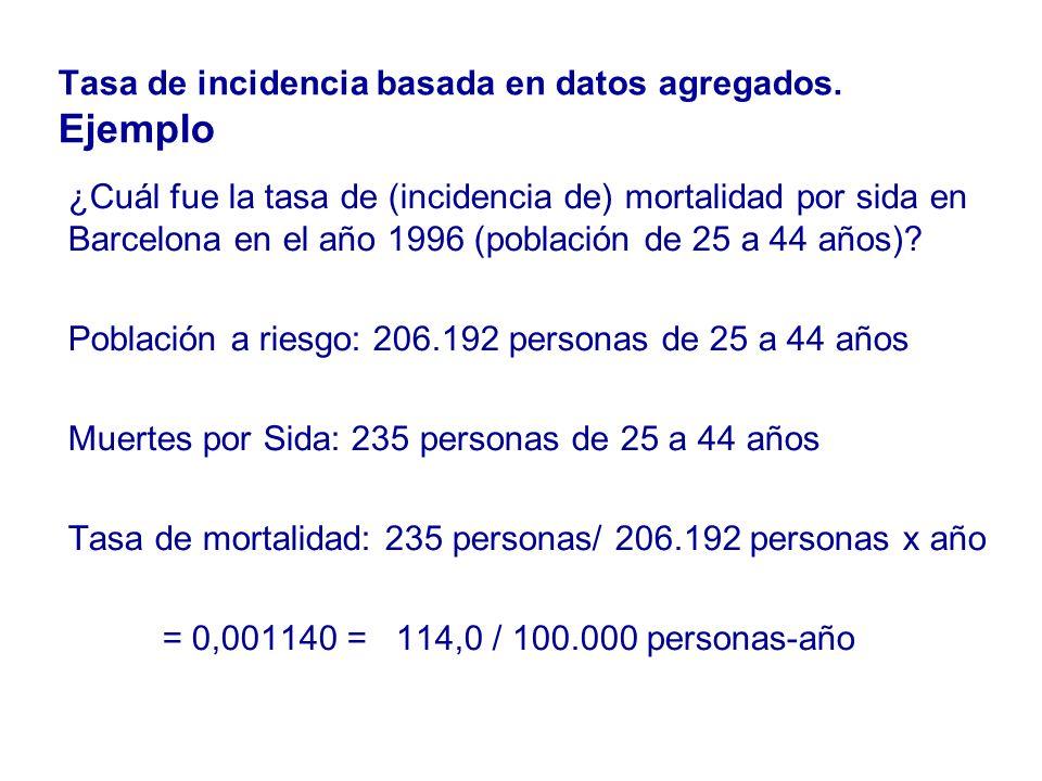 Tasa de incidencia basada en datos agregados. Ejemplo ¿Cuál fue la tasa de (incidencia de) mortalidad por sida en Barcelona en el año 1996 (población