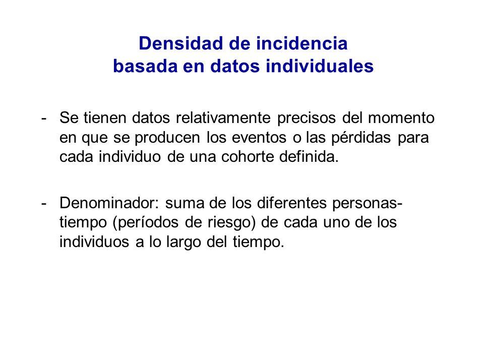 Densidad de incidencia basada en datos individuales -Se tienen datos relativamente precisos del momento en que se producen los eventos o las pérdidas