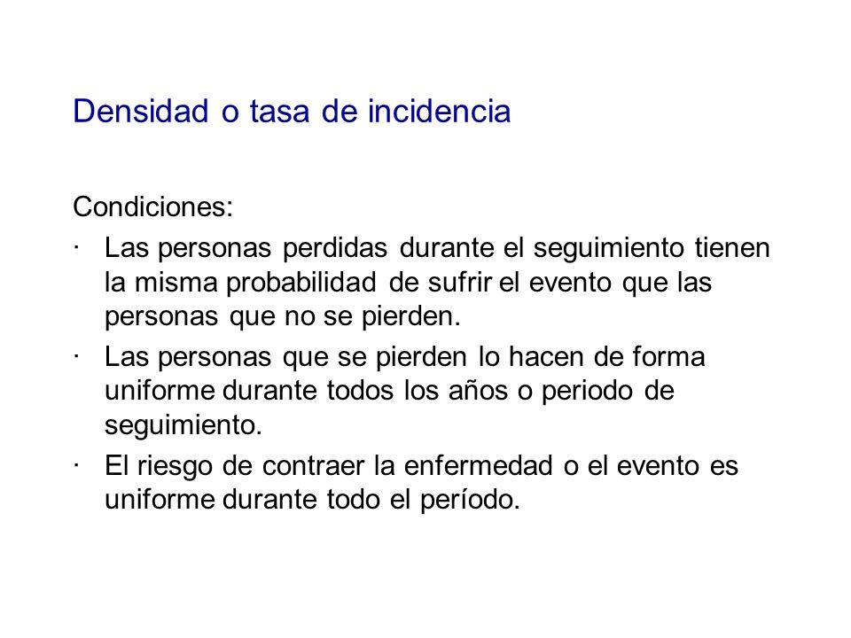 Condiciones: ·Las personas perdidas durante el seguimiento tienen la misma probabilidad de sufrir el evento que las personas que no se pierden. ·Las p