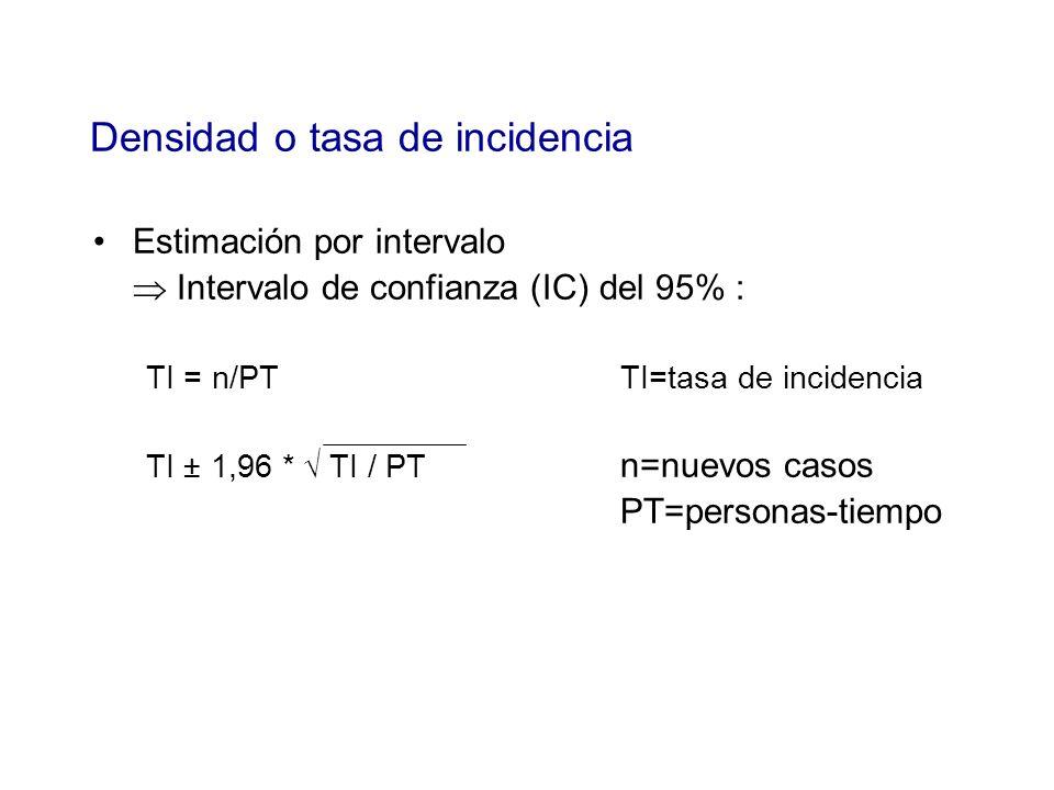Estimación por intervalo Intervalo de confianza (IC) del 95% : TI = n/PTTI=tasa de incidencia TI ± 1,96 * TI / PT n=nuevos casos PT=personas-tiempo De
