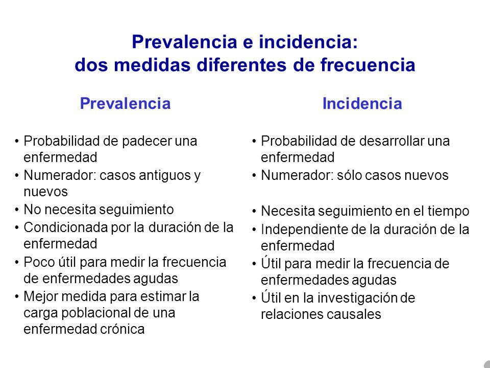 Prevalencia e incidencia: dos medidas diferentes de frecuencia Prevalencia Probabilidad de padecer una enfermedad Numerador: casos antiguos y nuevos N