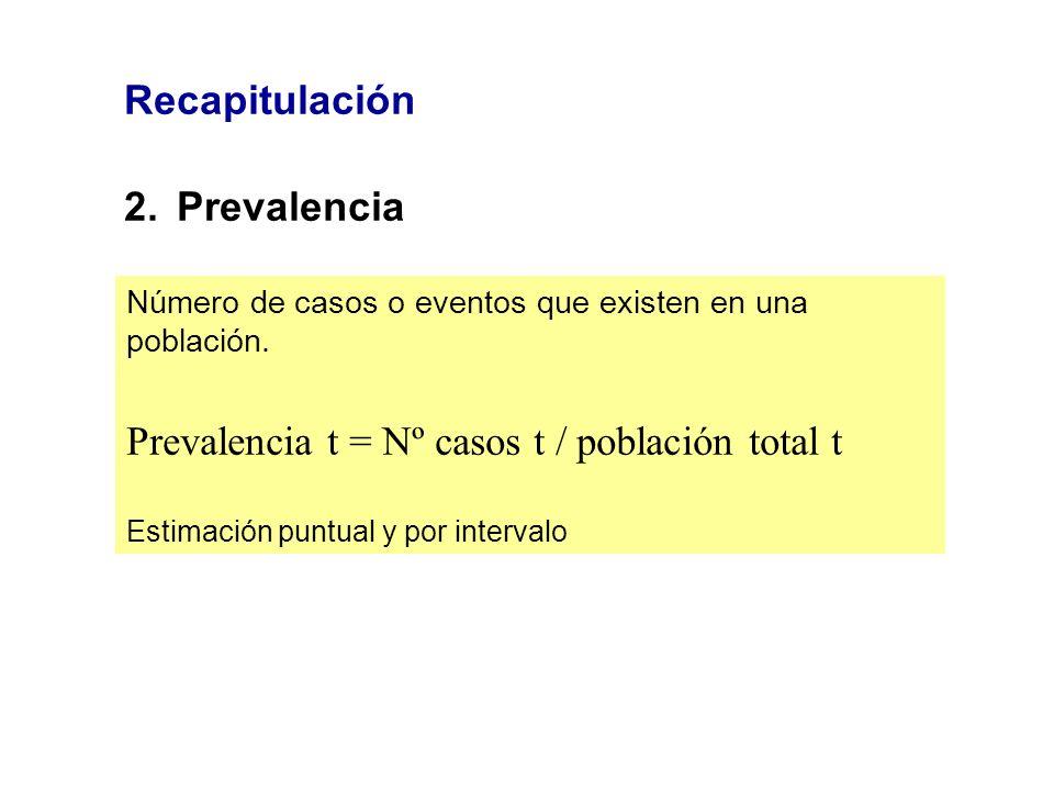 Recapitulación 2.Prevalencia Número de casos o eventos que existen en una población. Prevalencia t = Nº casos t / población total t Estimación puntual